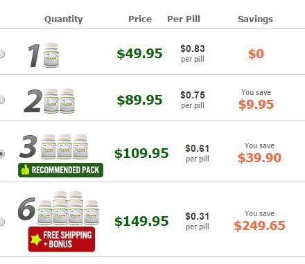 glucolo price